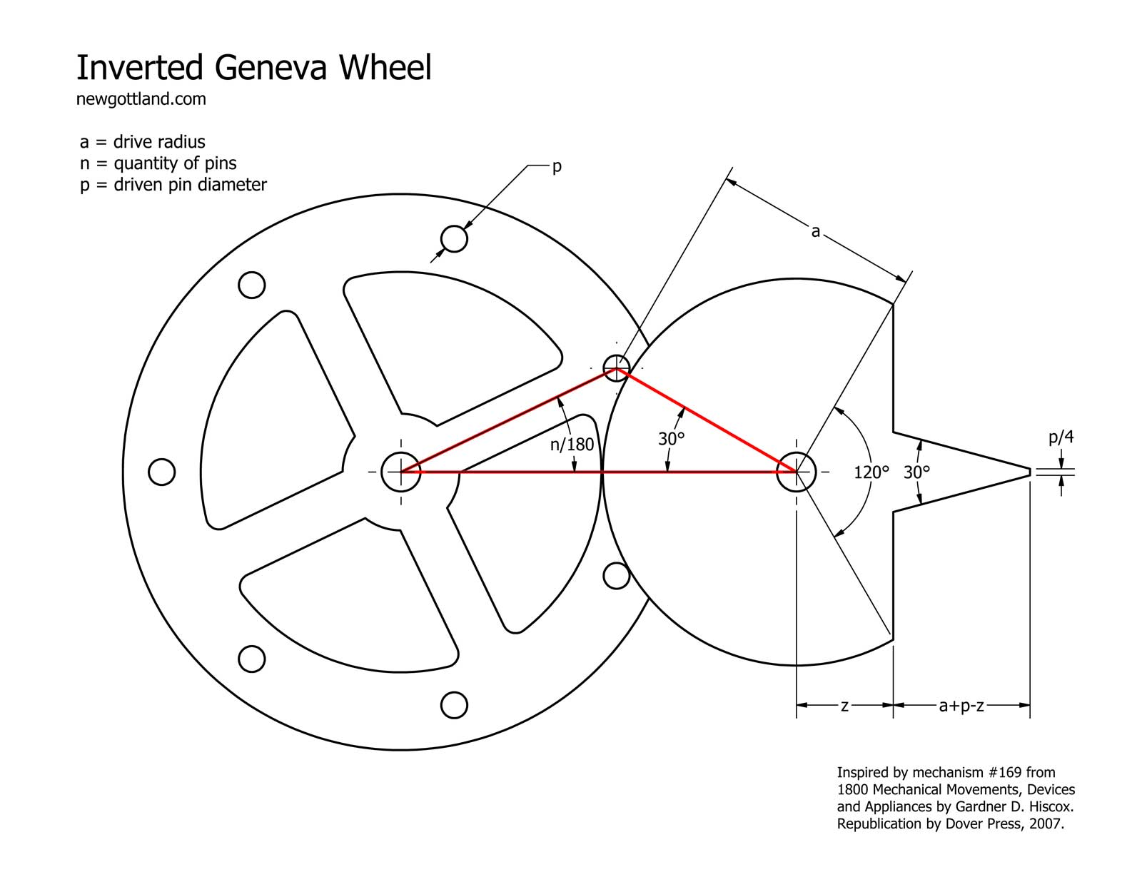 Inverted Geneva Wheel Mechanism | New Gottland