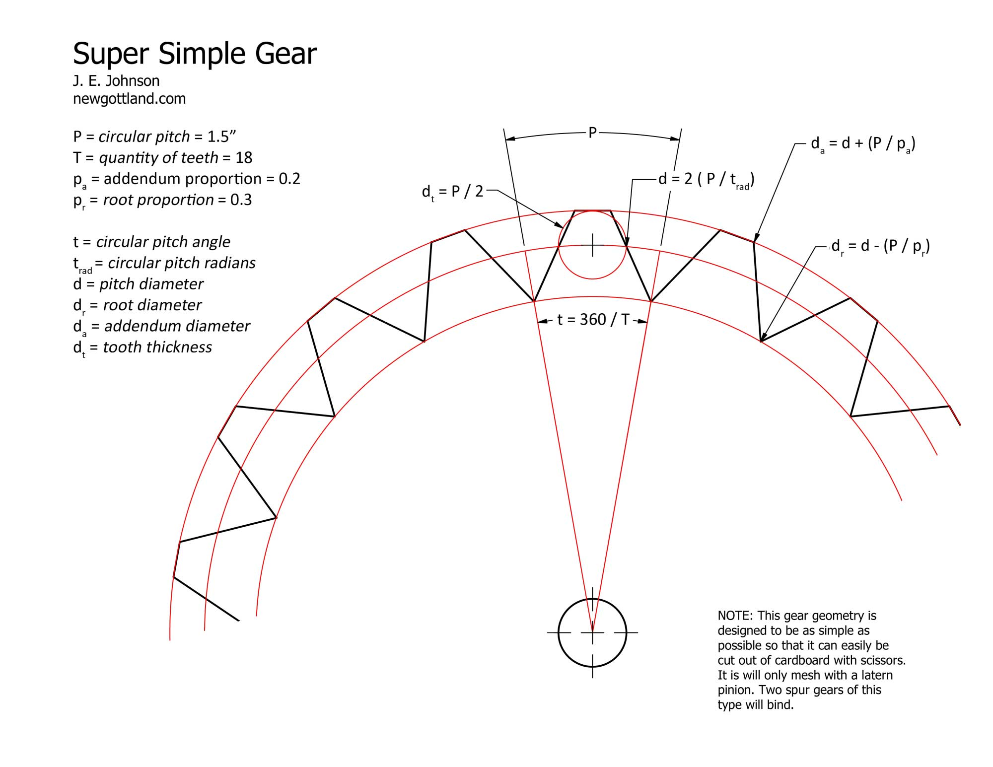 Clock Gears Diagram