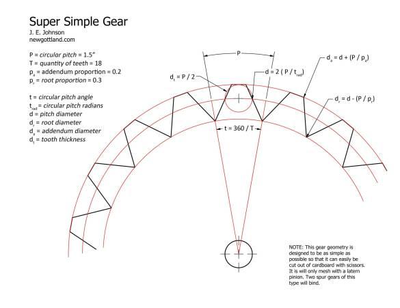 wood clock gear design