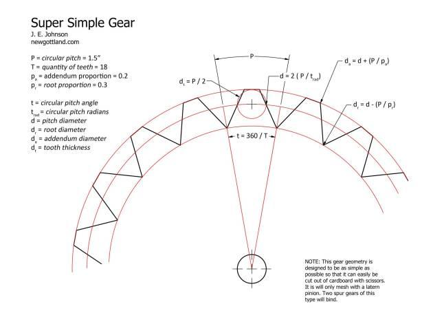 wooden clock gear design