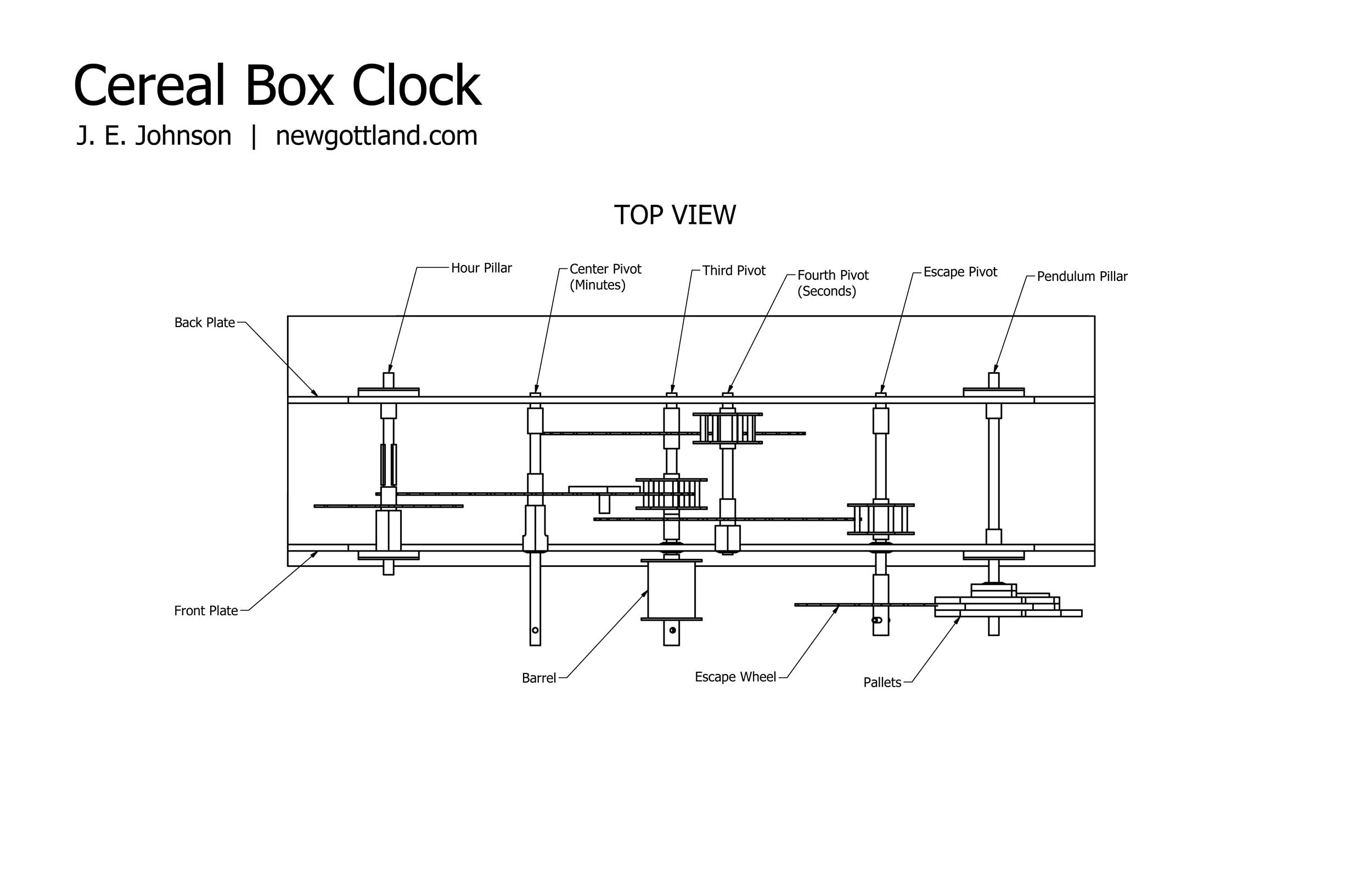 Cereal Box Clock | New Gottland