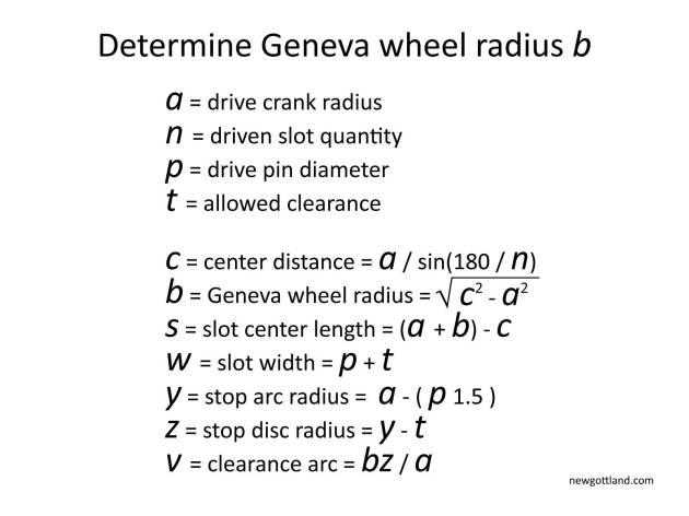 GenevaMath-GenevaRadius_1600px