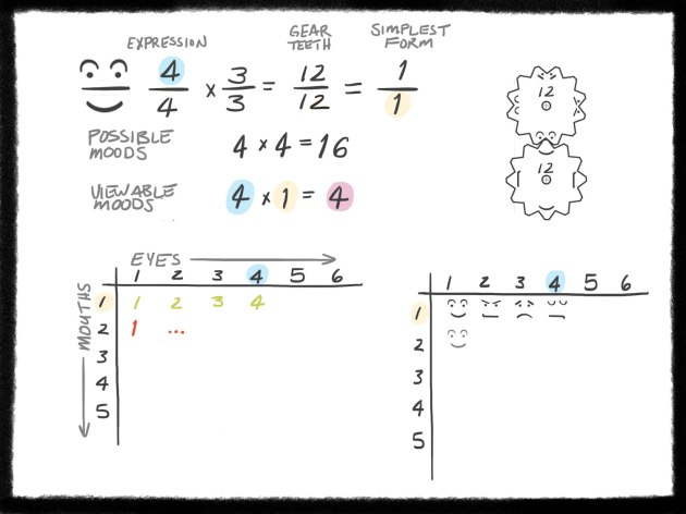 Mood-O-Meter_math_12-12