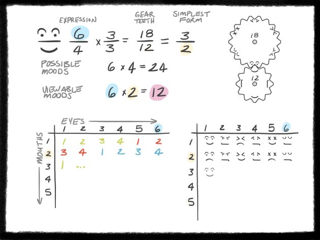 Mood-O-Meter_math_18-12