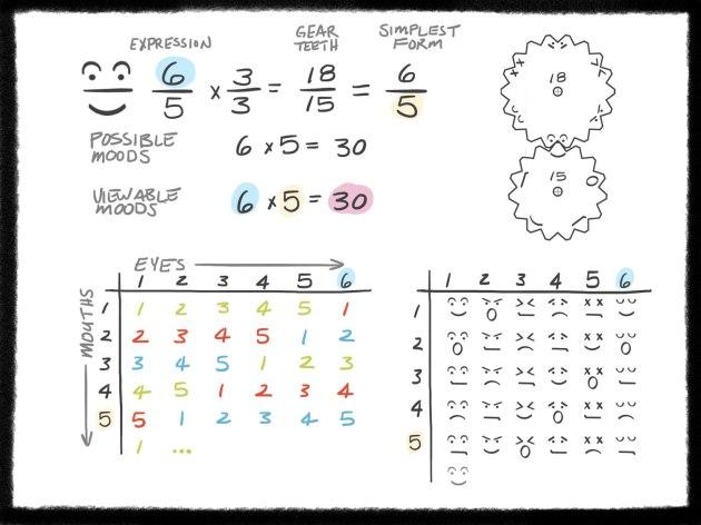 Mood-O-Meter_math_18-15